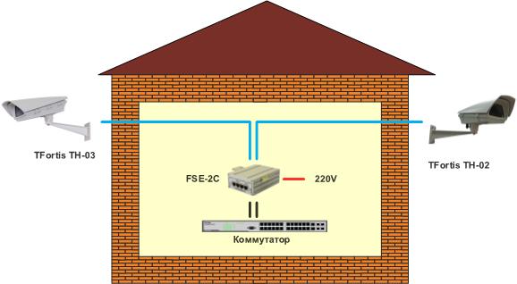 Инжектор FSE-2С - Акрон-СБ