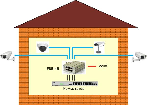 Инжектор FSE-4B - Акрон-СБ
