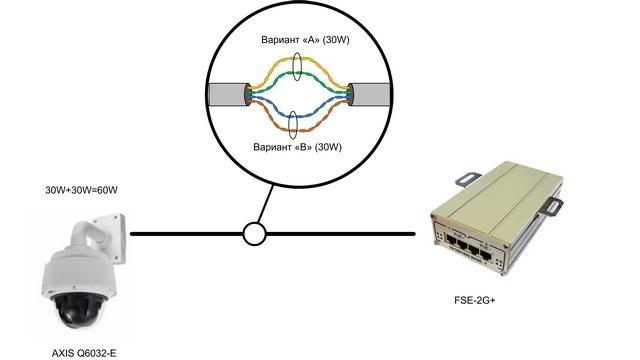 Акрон-СБ - Инжектор FSE-2G+