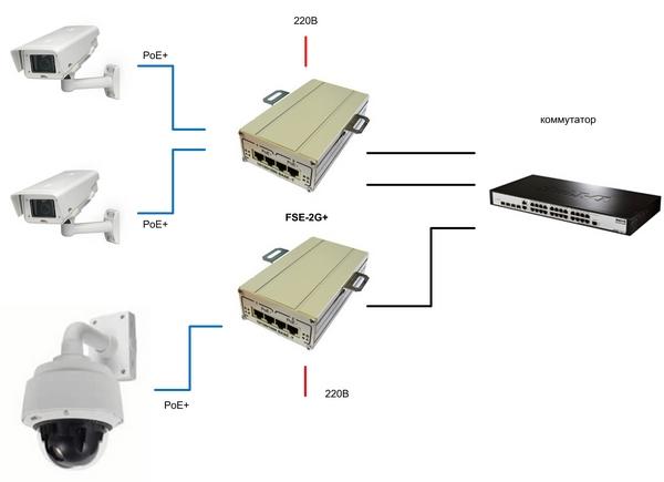 Инжектор FSE-2G+ Акрон-СБ
