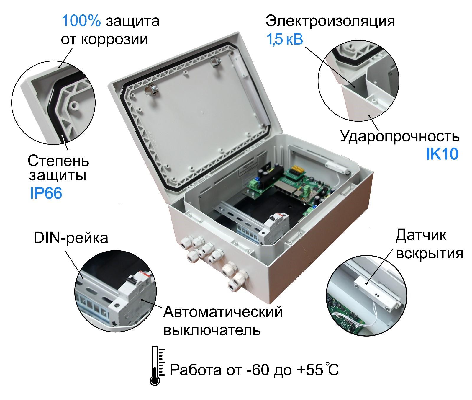 Акрон-СБ - Коммутатор TFortis PSW-1G4F-Box
