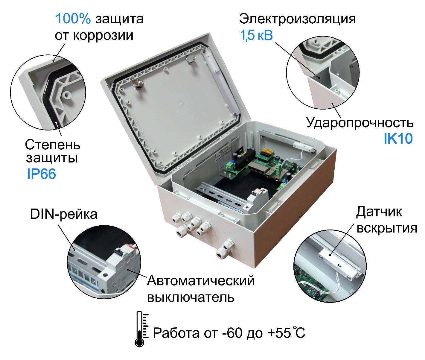 Акрон-СБ - Коммутатор TFortis PSW-2G4F-Box
