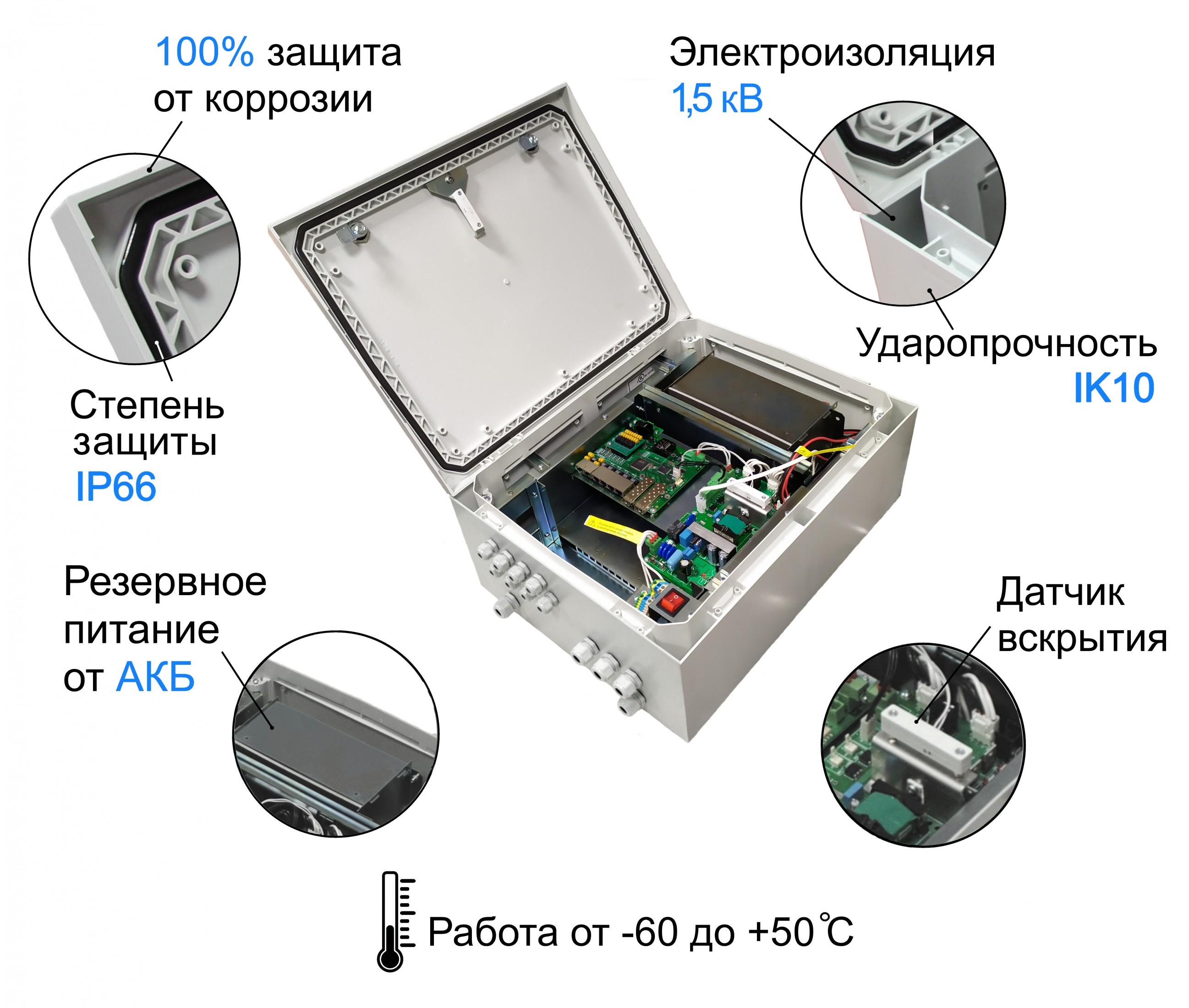 Коммутатор TFortis PSW-2G6F+UPS-Box - Акрон-СБ