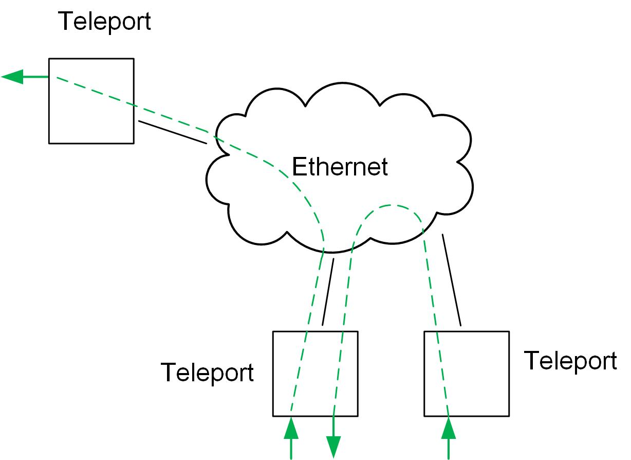 teleport-app-dry-contacts